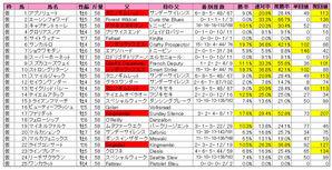 安田記念(登録)2010