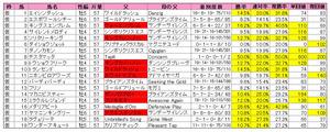 ジャパンカップダート(登録)2011