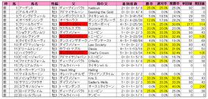 ラジオNIKKEI賞(登録)2012