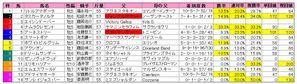 金鯱賞(枠順)2010