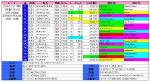 スワンS(結果)2009