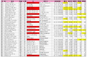 関屋記念(登録)2009