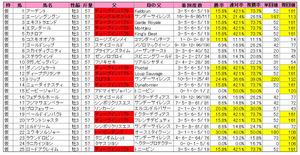 菊花賞(登録)2012