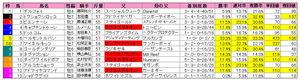 AJCC(枠順)2010
