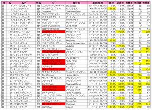 CBC賞(登録)2009