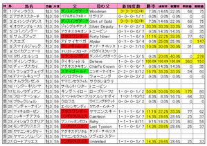 神戸新聞杯(登録)