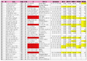 シンザン記念(登録)2011