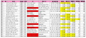 秋華賞(登録)2012