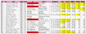 ジャパンカップ(登録)2011