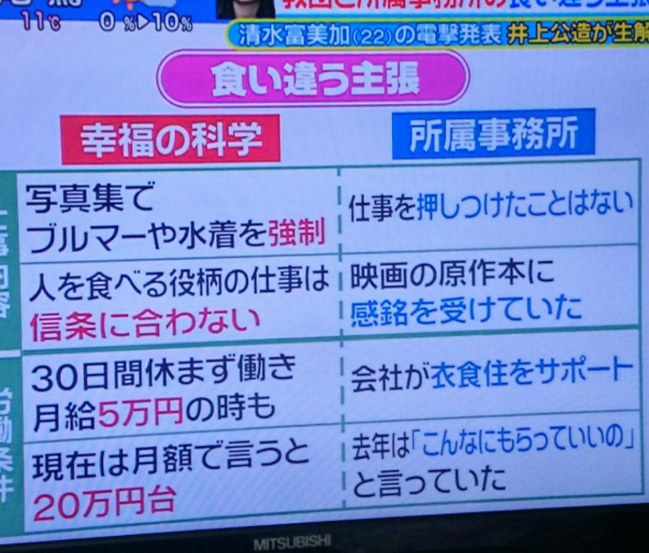 【エンタメ画像】清水ふみかの現在の月給20万!!!!!!!!!!!!
