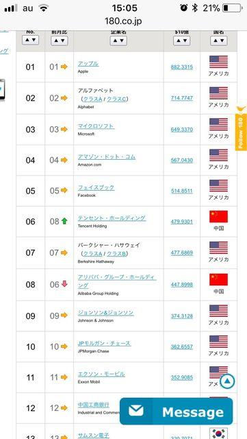 【エンタメ画像】フェイスブックCEO(保有資産7兆)のかみさん!!!!!!!!!!!!!!!(画像あり)