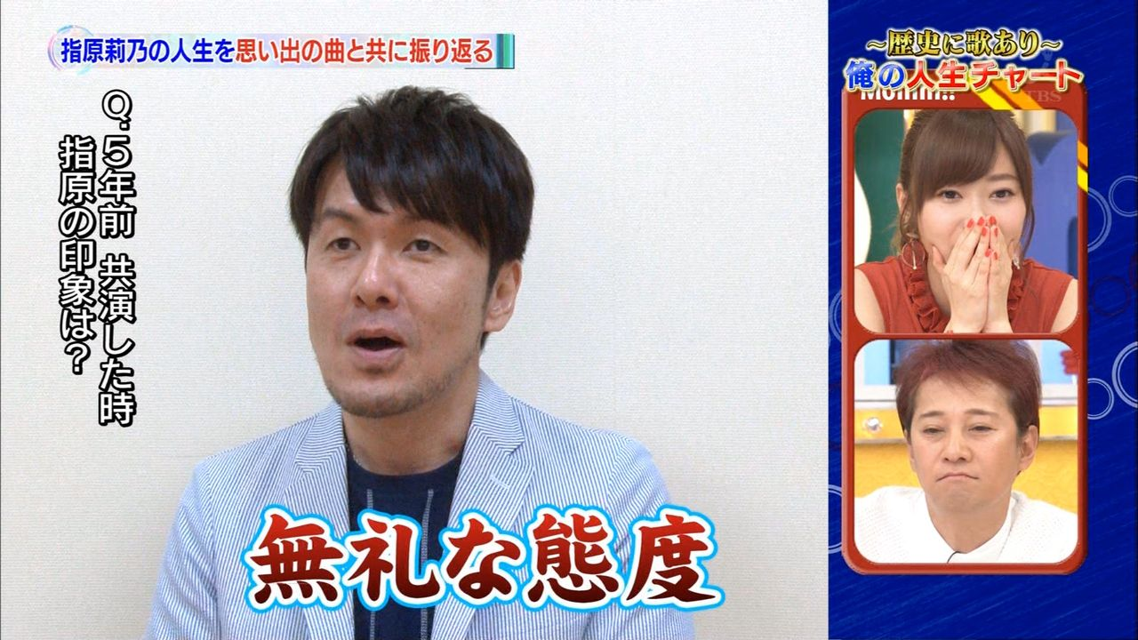 【エンタメ画像】土田晃之「指原は礼儀知らずのクソ野郎だった」