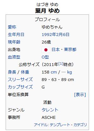 葉月ゆめ - Wikipedia