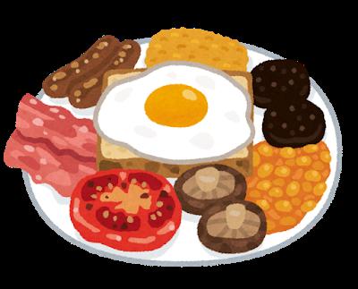 food_full_english_breakfast