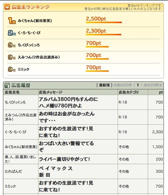【エンタメ画像】《悲報》新田恵海さんがニコ生復帰した結果wwwwwwwwwwww
