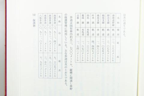 Y_022