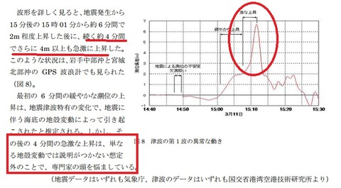 専門家認める危険地震