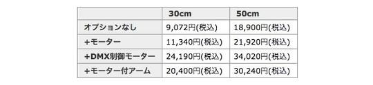 MBC_proce