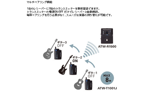 ATW-2