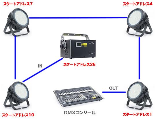 DMX-1