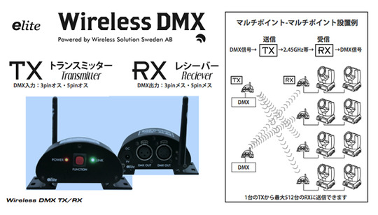 Wireless_DMXTX_RX