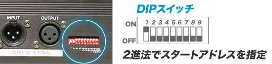 dip_photo