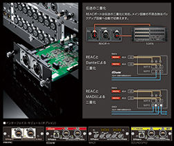 M5000-3