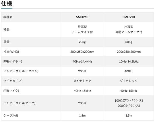 スクリーンショット 2020-01-17 12.18.15