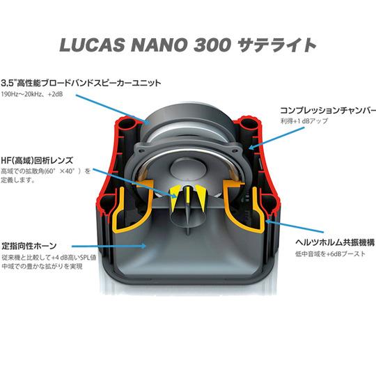 LUCAS_NANO_300-1