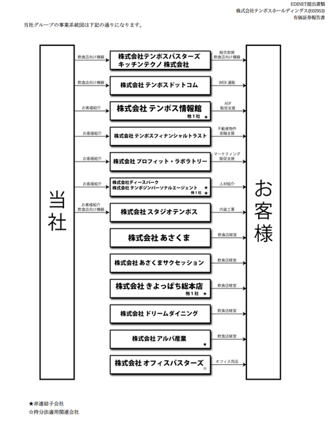 S100DPYU-001