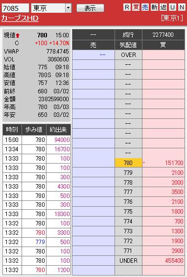 板: 7085 カーブスHD