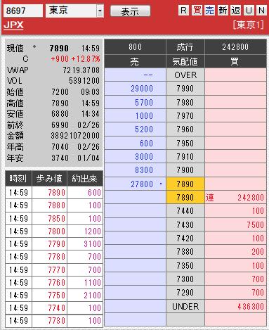 板: 8697 JPX引け