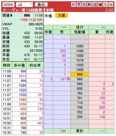 複板: 32509 エー・ディー第15回新株予約権3