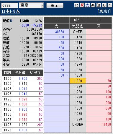 板: 6788 日本トリム5