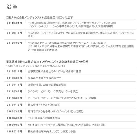 沿革|株式会社インデックス