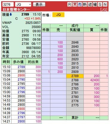 複板: 3276 日本管理センター引け