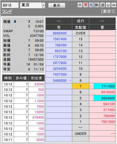 板: 8918 ランド1