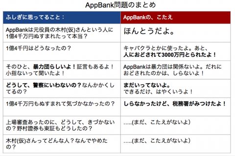 appbank_150210