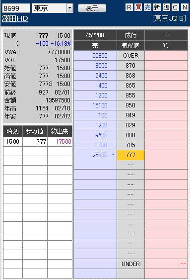 板: 8699 澤田HD
