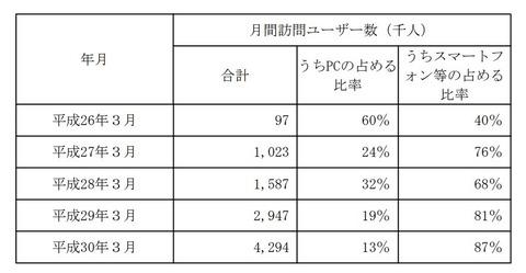 金融経済メディア運営のZUUが上場、冨田和成社長「2038年までに時価総額100兆円を目指す」