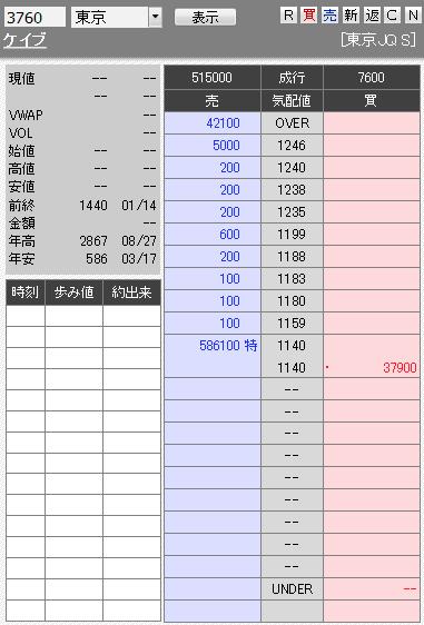 板: 3760 ケイブ2