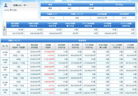 GMOクリック証券1123