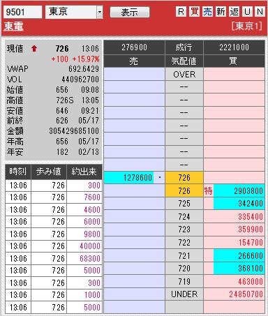 板: 9501 東電6