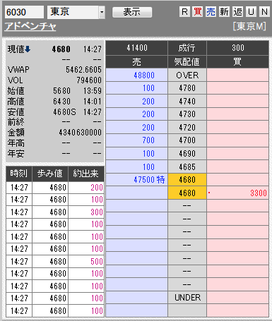 板: 6030 アドベンチャ3