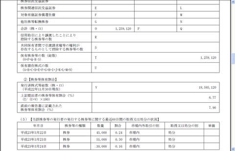 download (application-pdf オブジェクト)