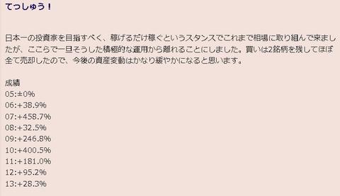 東証Project - てっしゅう!