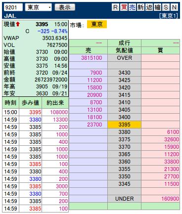 複板: 9201 JAL引け