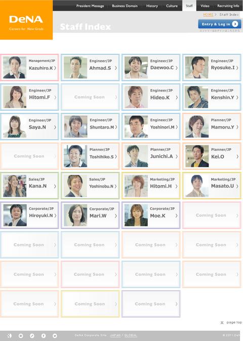 Staff Index - DeNA新卒採用