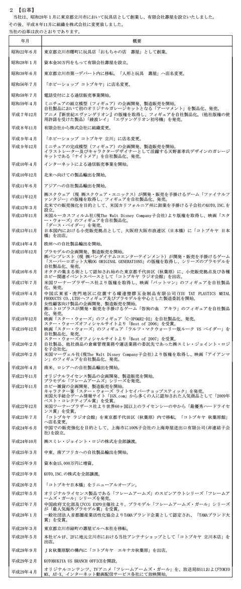 09KOTOBUKIYA-1s-001