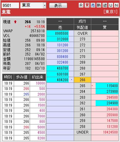 板: 9501 東電2